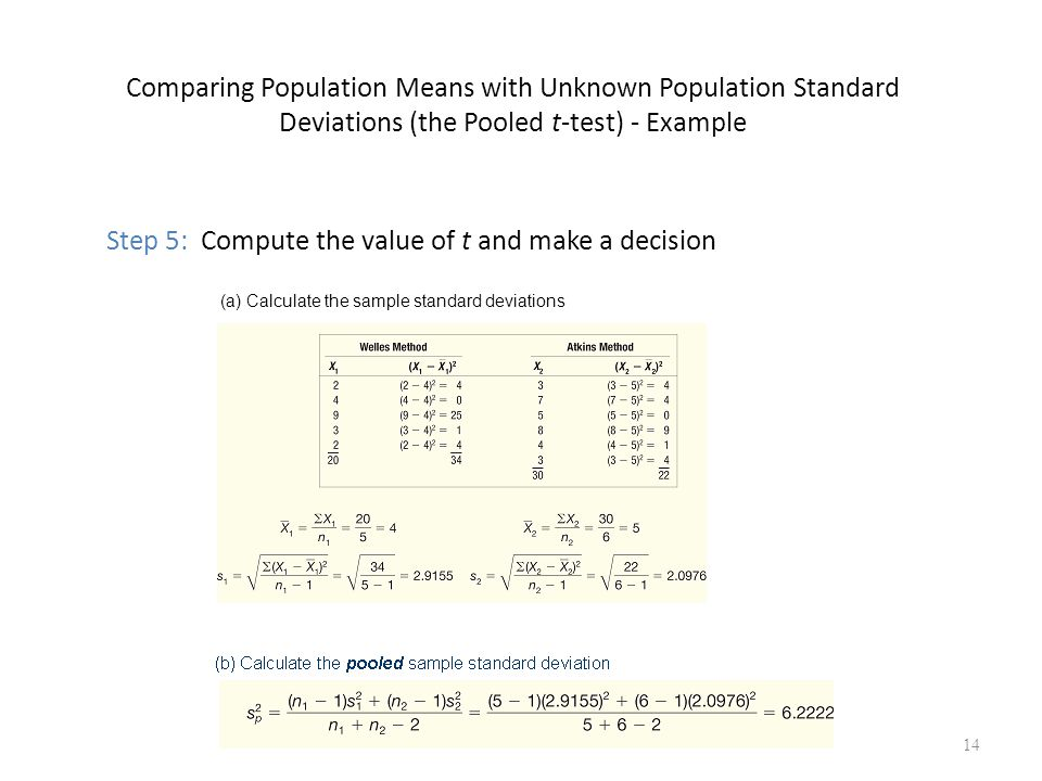 Two-sample Tests of Hypothesis - ppt download