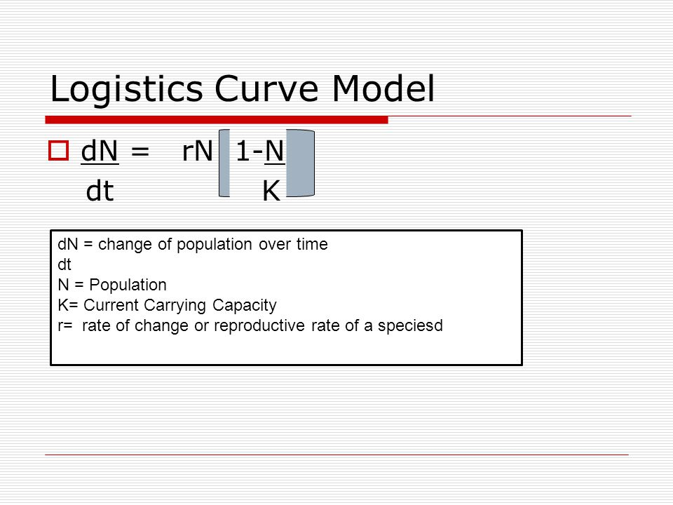 Logistics Curve Model dN = rN 1-N dt K