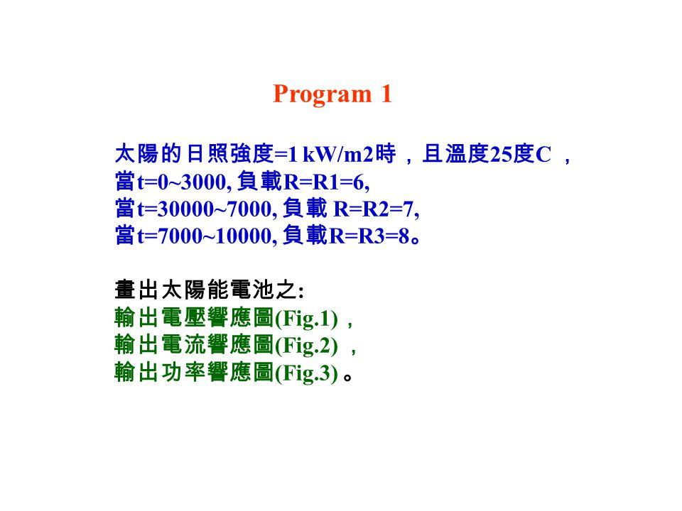 Program 1 太陽的日照強度=1 kW/m2時,且溫度25度C , 當t=0~3000, 負載R=R1=6,