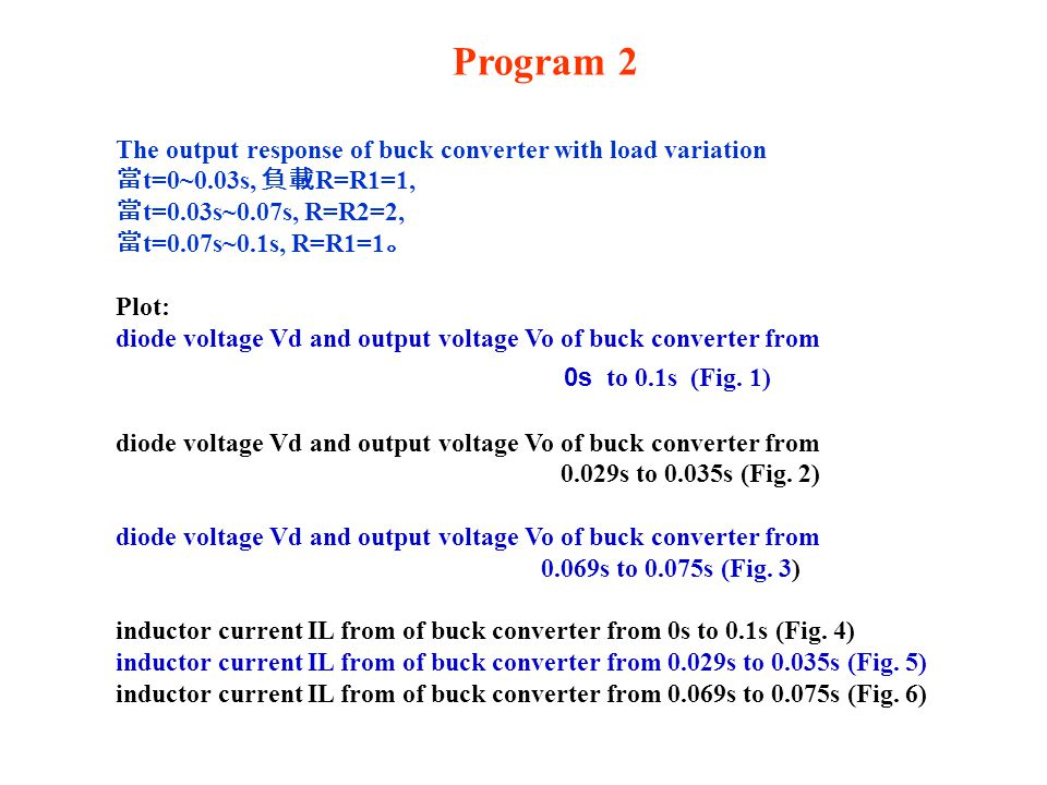 Program 2 The output response of buck converter with load variation