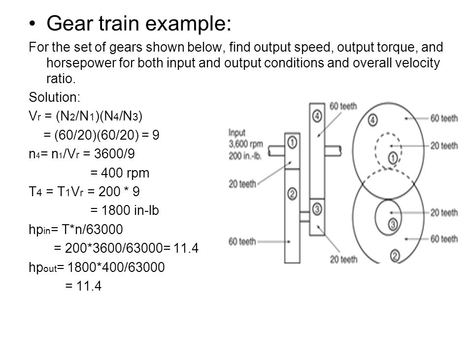 Gear train example: