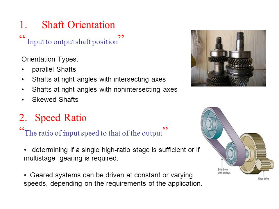 Input to output shaft position