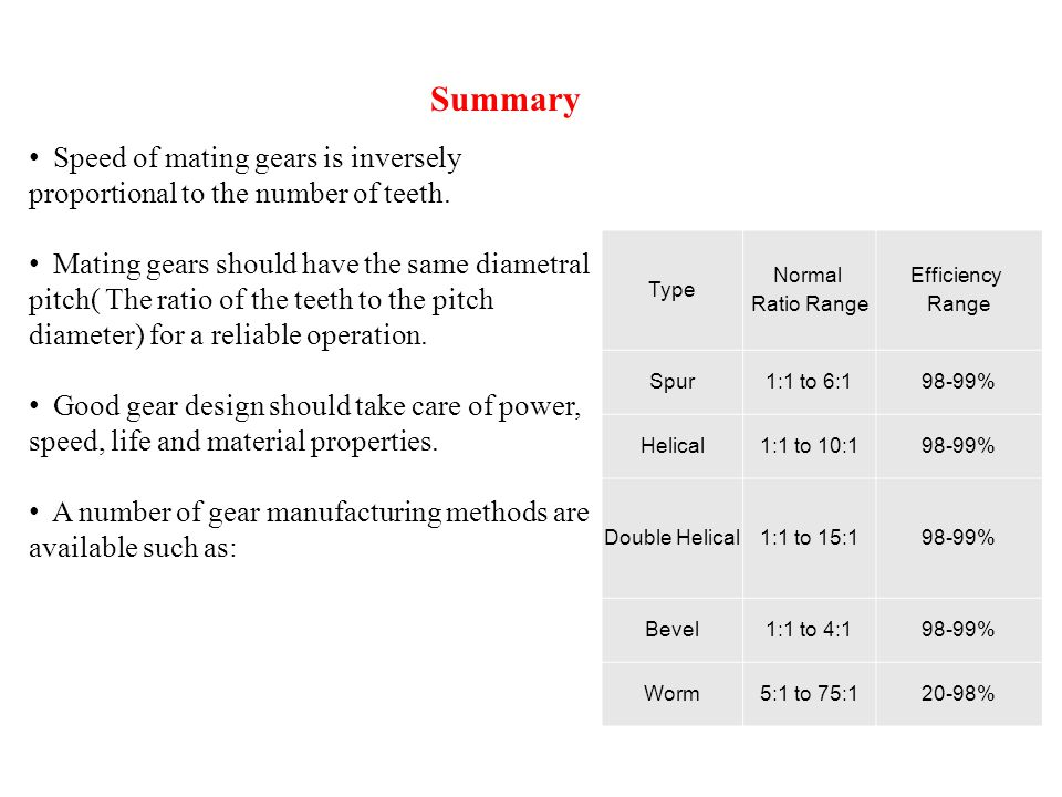Summary Speed of mating gears is inversely proportional to the number of teeth.