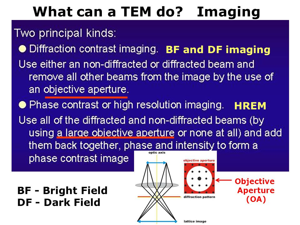 What can a TEM do Imaging