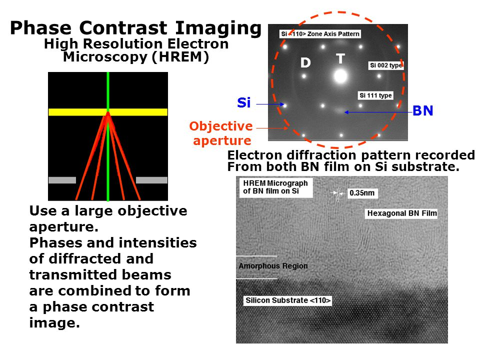 Phase Contrast Imaging High Resolution Electron Microscopy (HREM)