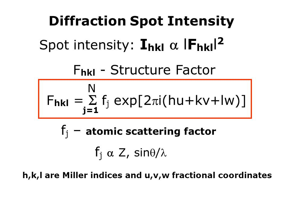 Diffraction Spot Intensity