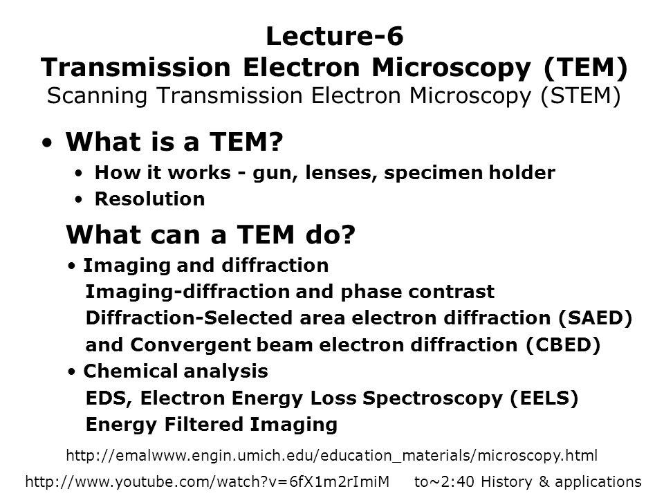Lecture-6 Transmission Electron Microscopy (TEM) Scanning Transmission Electron Microscopy (STEM)