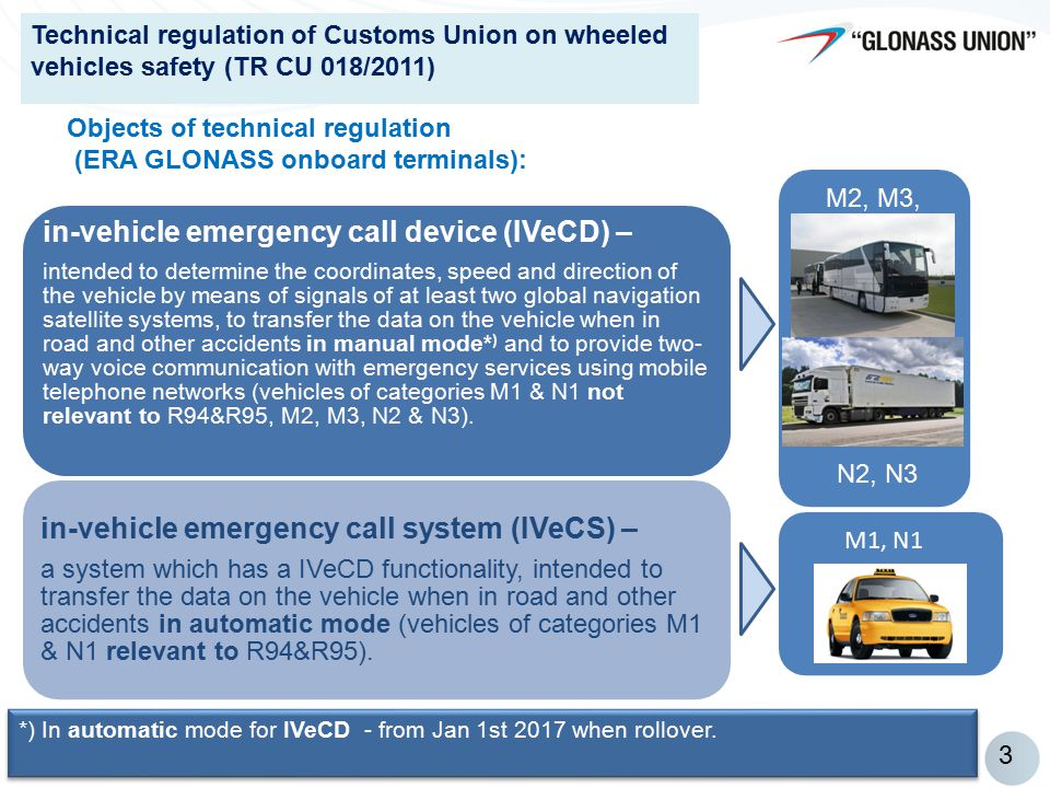 in-vehicle emergency call device (IVeCD) –