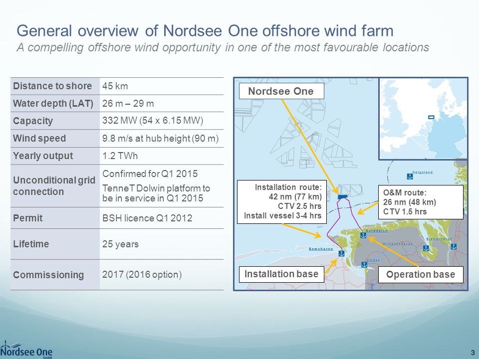 General overview of Nordsee One offshore wind farm A compelling offshore wind opportunity in one of the most favourable locations
