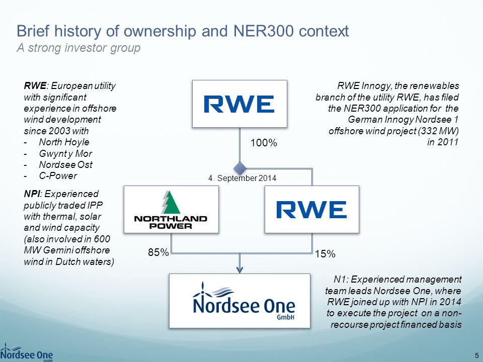 Brief history of ownership and NER300 context A strong investor group