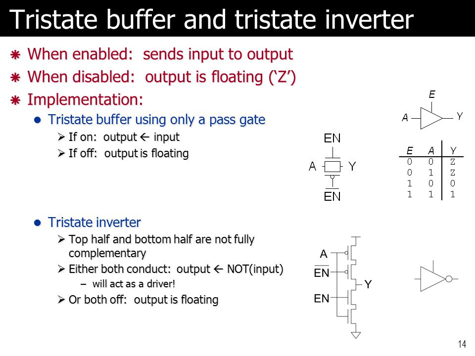 Tristate buffer and tristate inverter