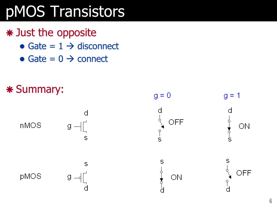 pMOS Transistors Just the opposite Summary: Gate = 1  disconnect