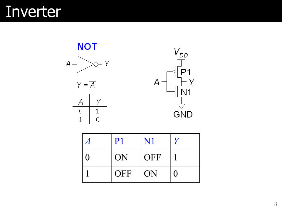 Inverter A P1 N1 Y ON OFF 1
