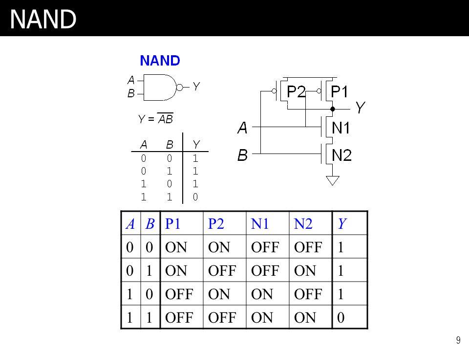 NAND A B P1 P2 N1 N2 Y ON OFF 1
