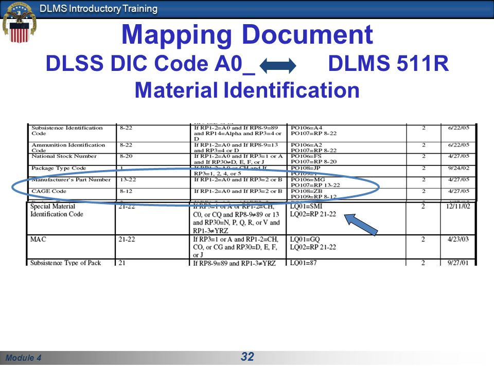 Mapping Document DLSS DIC Code A0_ DLMS 511R Material Identification