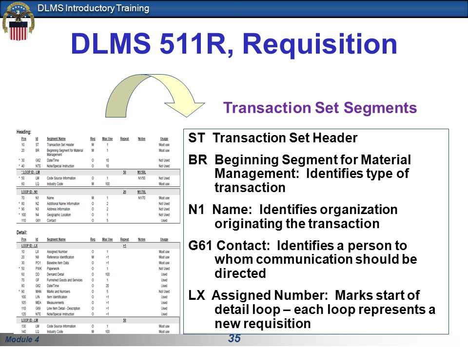 DLMS 511R, Requisition Transaction Set Segments
