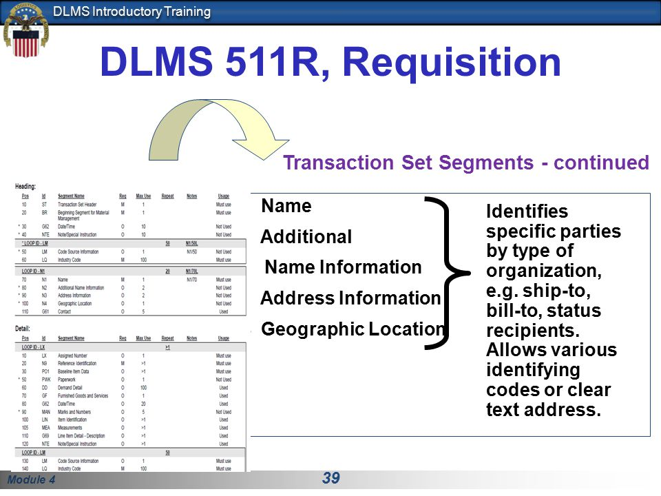 DLMS 511R, Requisition Transaction Set Segments - continued N1 Name