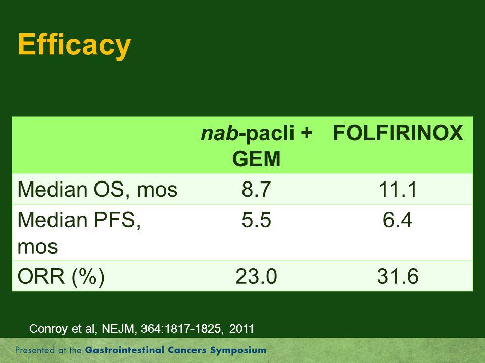 Efficacy nab-pacli + GEM FOLFIRINOX Median OS, mos 8.7 11.1