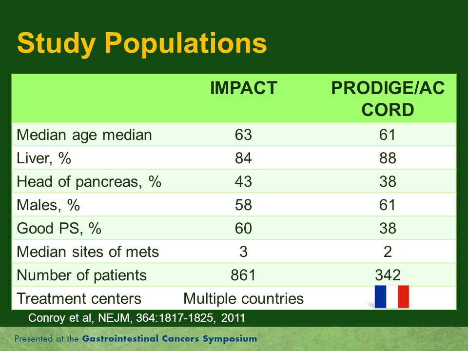 Study Populations IMPACT PRODIGE/ACCORD Median age median 63 61