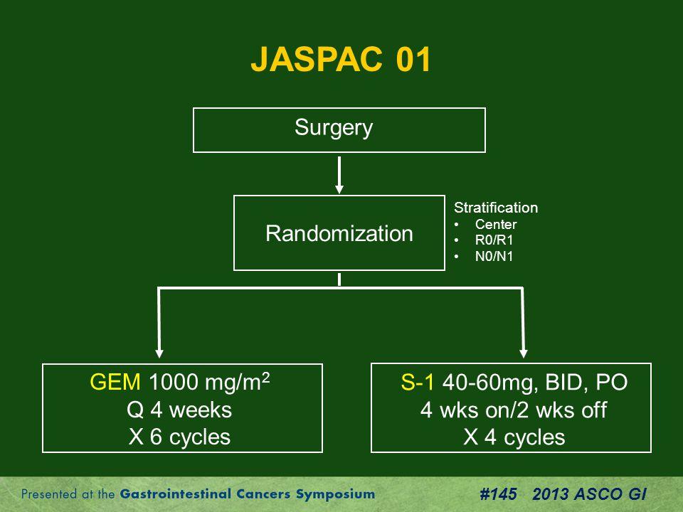 JASPAC 01 Surgery Randomization GEM 1000 mg/m2 Q 4 weeks X 6 cycles