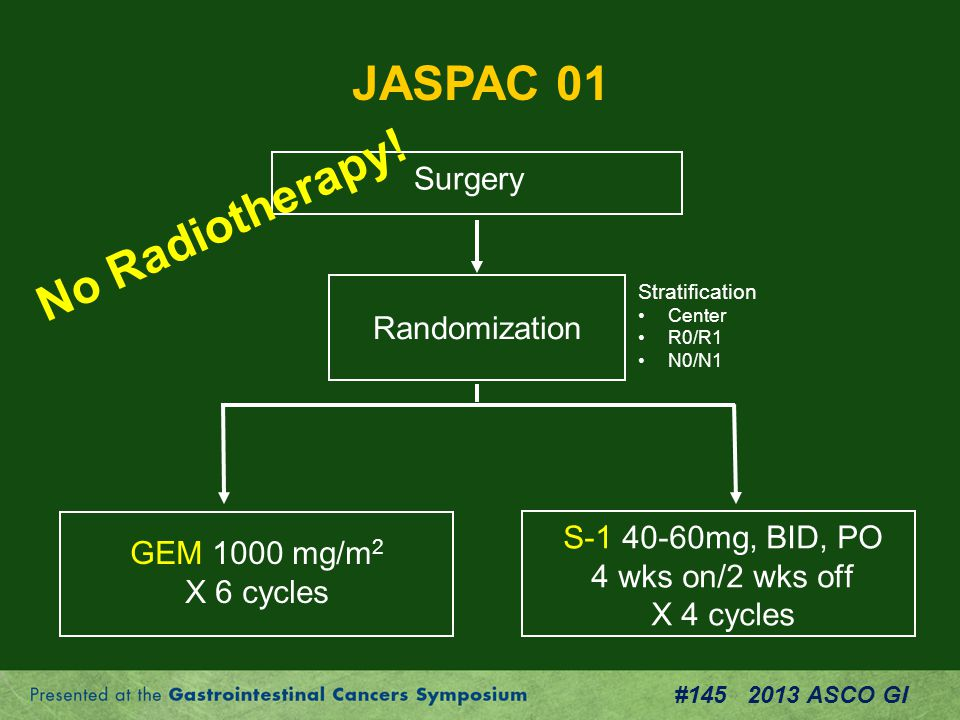 JASPAC 01 No Radiotherapy! Surgery Randomization S-1 40-60mg, BID, PO
