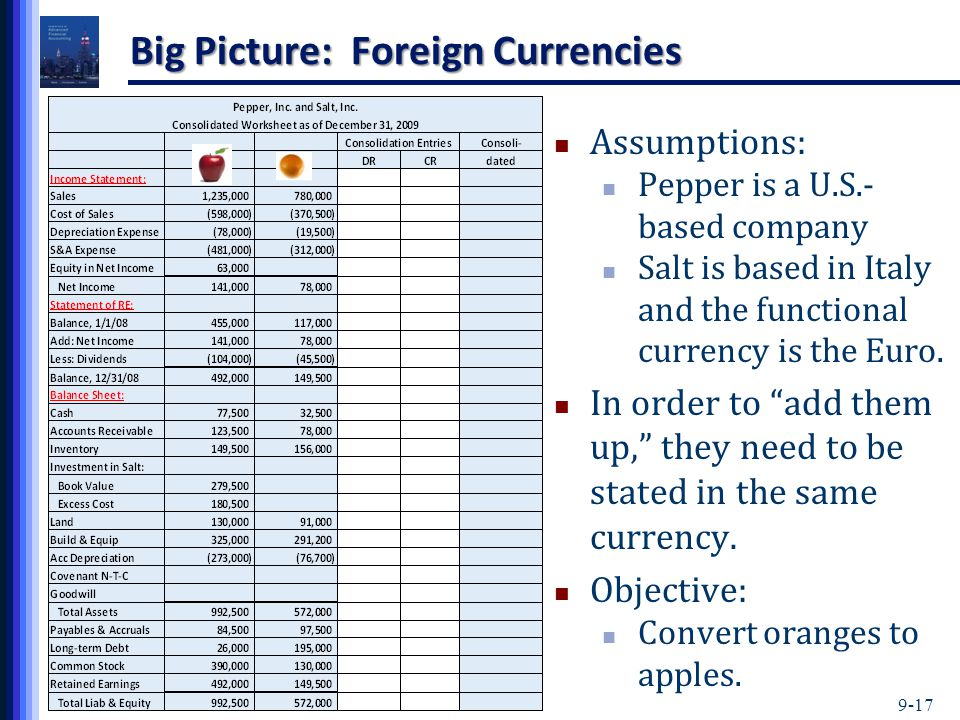 Big Picture: Foreign Currencies
