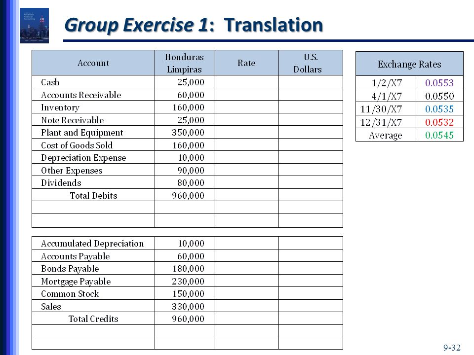 Group Exercise 1: Translation