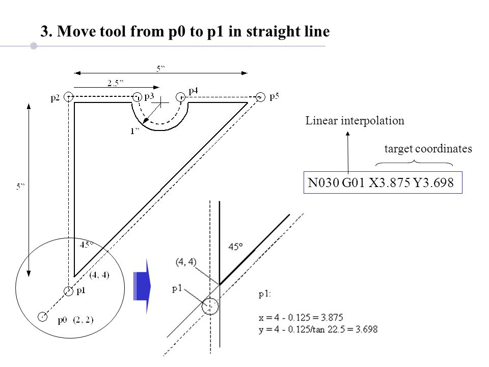 3. Move tool from p0 to p1 in straight line