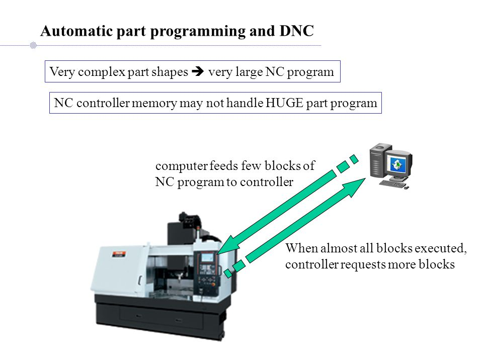Automatic part programming and DNC