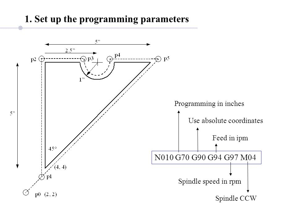 1. Set up the programming parameters