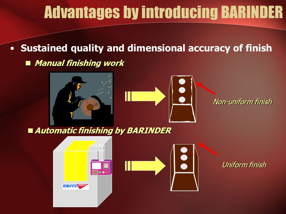 Advantages by introducing BARINDER