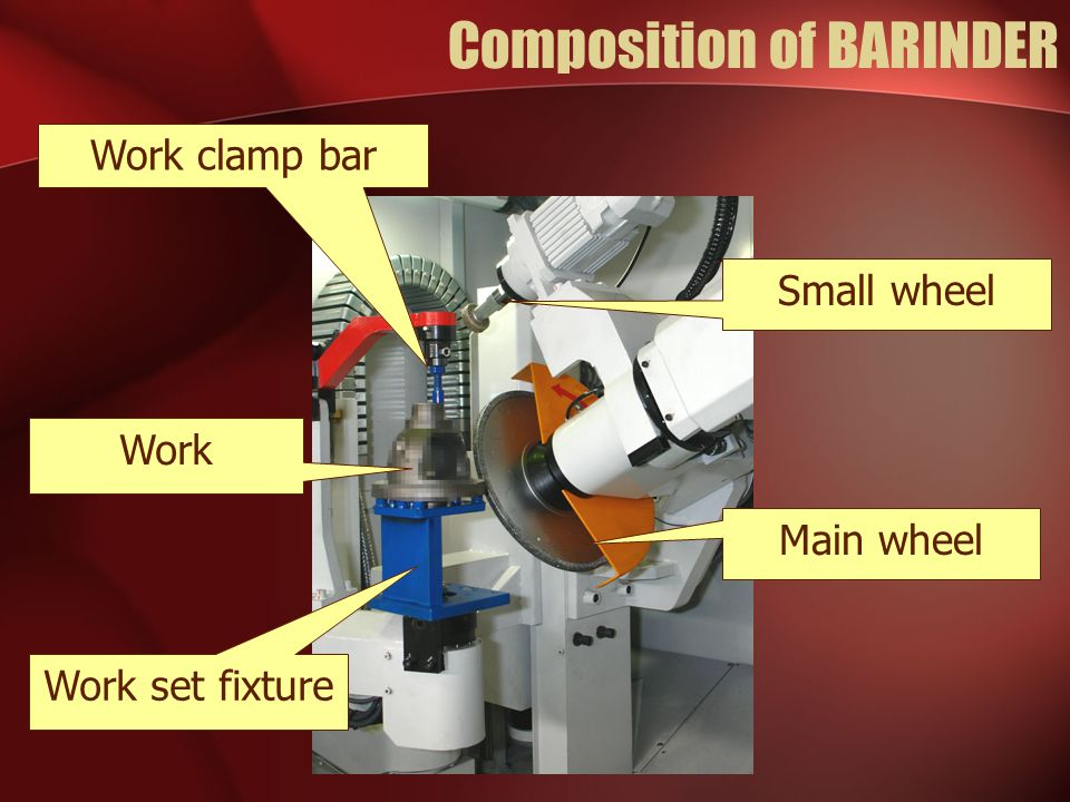 Composition of BARINDER