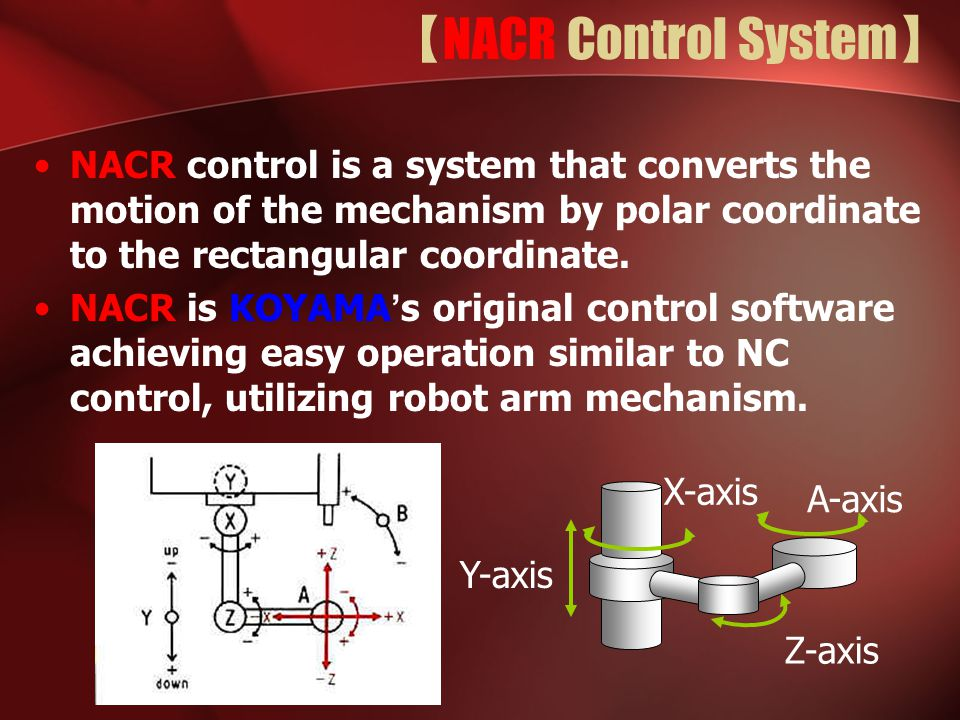 【NACR Control System】 NACR control is a system that converts the motion of the mechanism by polar coordinate to the rectangular coordinate.