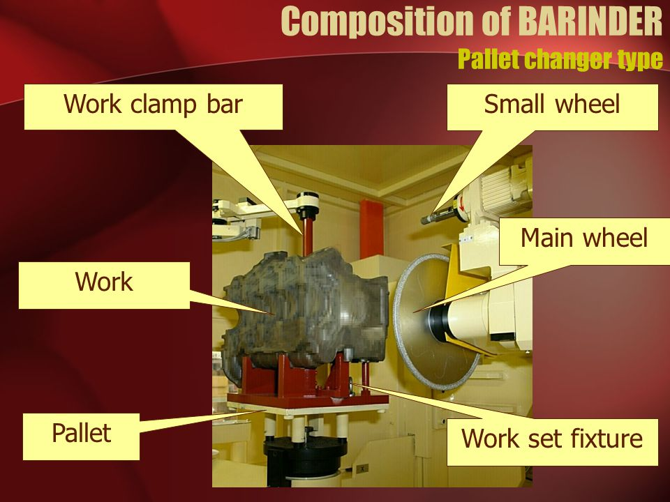 Composition of BARINDER Pallet changer type