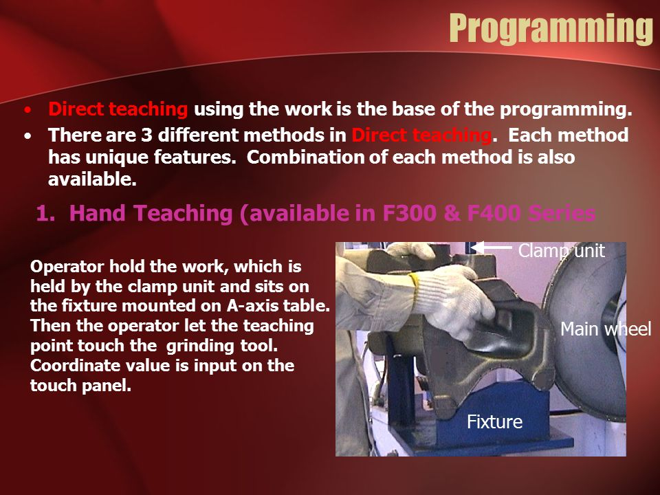 Programming 1. Hand Teaching (available in F300 & F400 Series