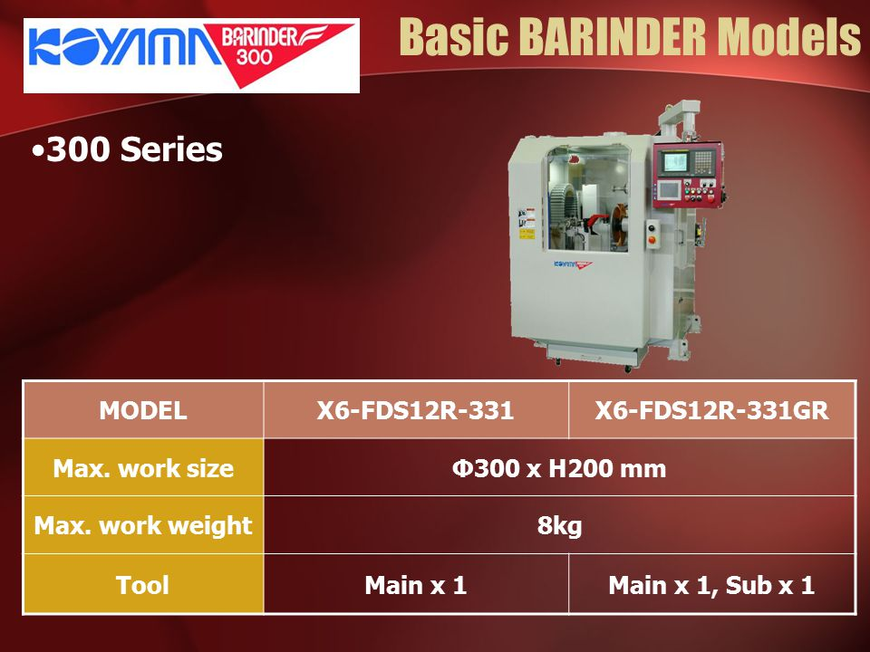 Basic BARINDER Models 300 Series MODEL X6-FDS12R-331 X6-FDS12R-331GR