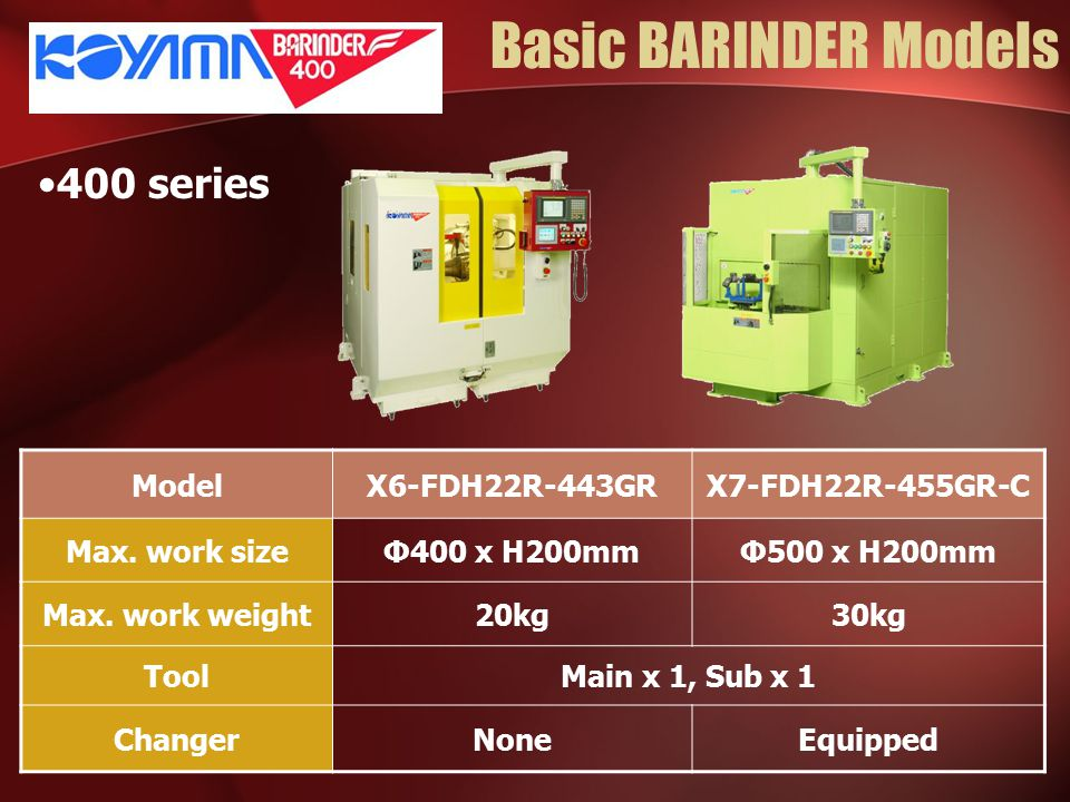Basic BARINDER Models 400 series Model X6-FDH22R-443GR