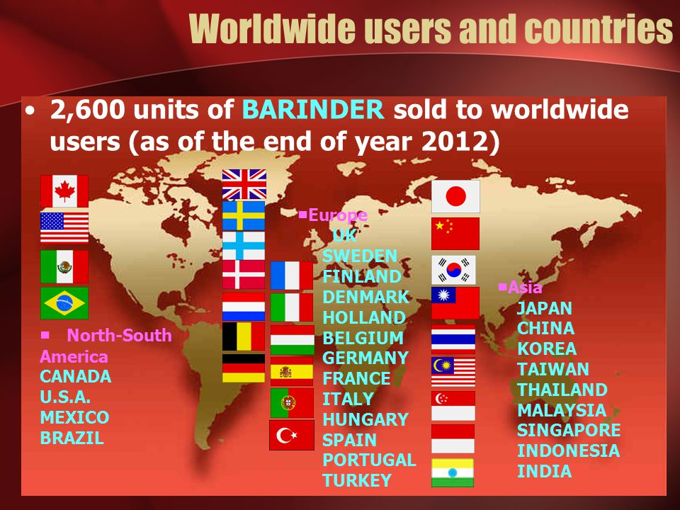 Worldwide users and countries