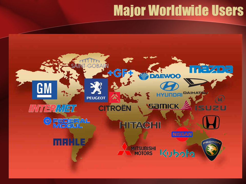 Major Worldwide Users