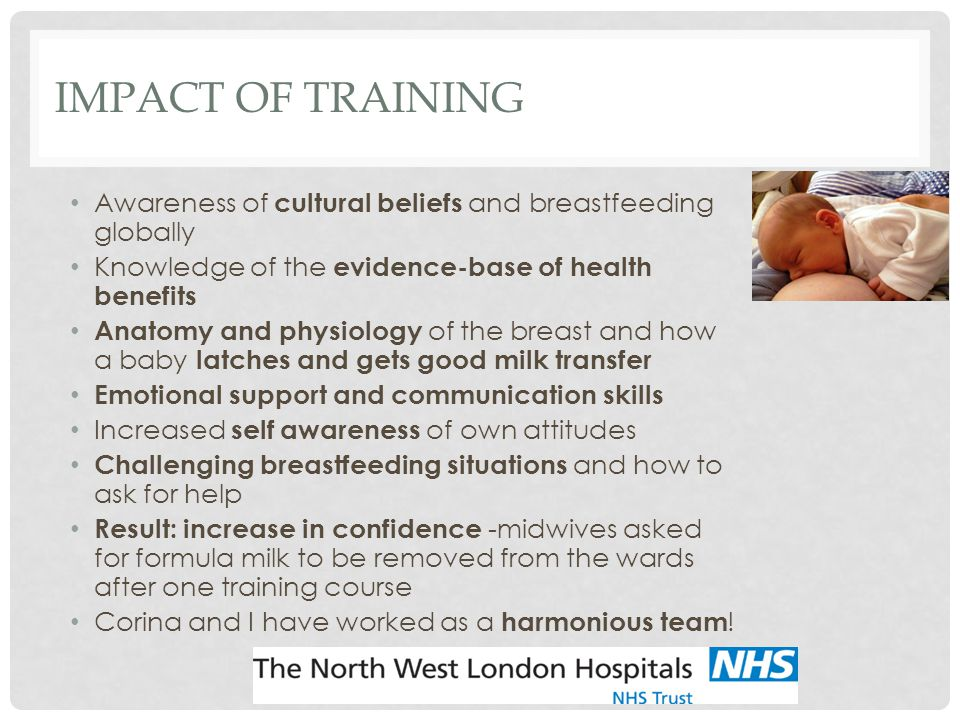 Impact of Training Awareness of cultural beliefs and breastfeeding globally. Knowledge of the evidence-base of health benefits.