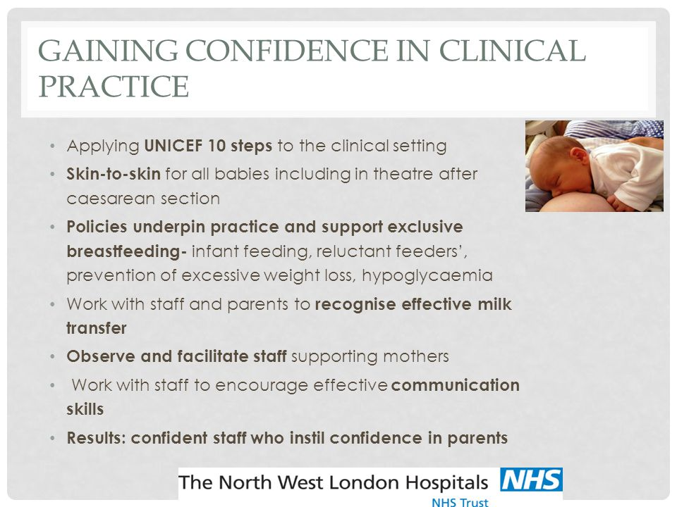 Gaining Confidence in Clinical Practice