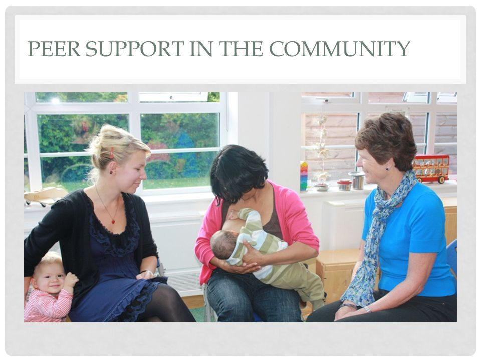 Peer Support in the Community