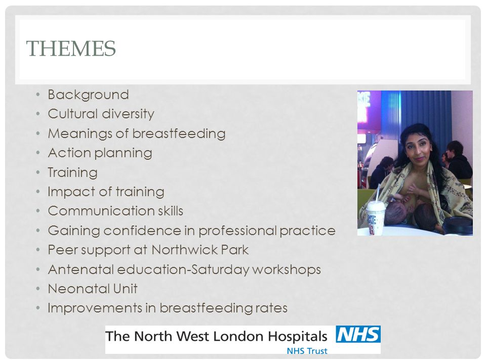 Themes Background Cultural diversity Meanings of breastfeeding