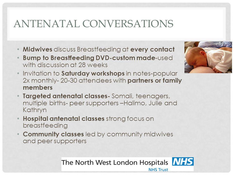 Antenatal Conversations