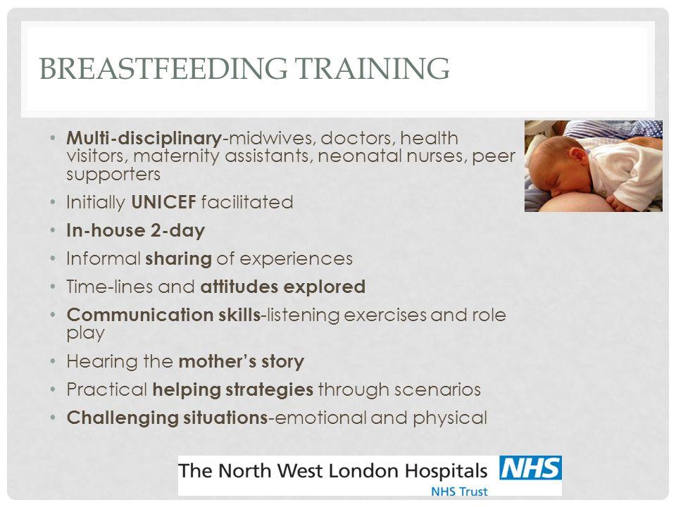Breastfeeding Training