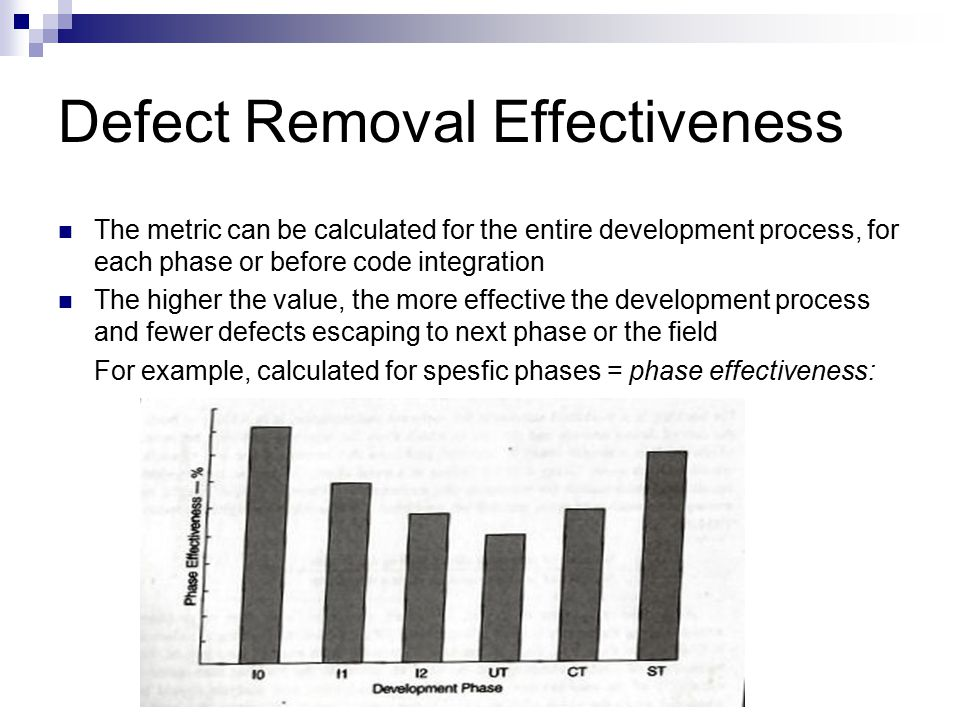 Defect Removal Effectiveness