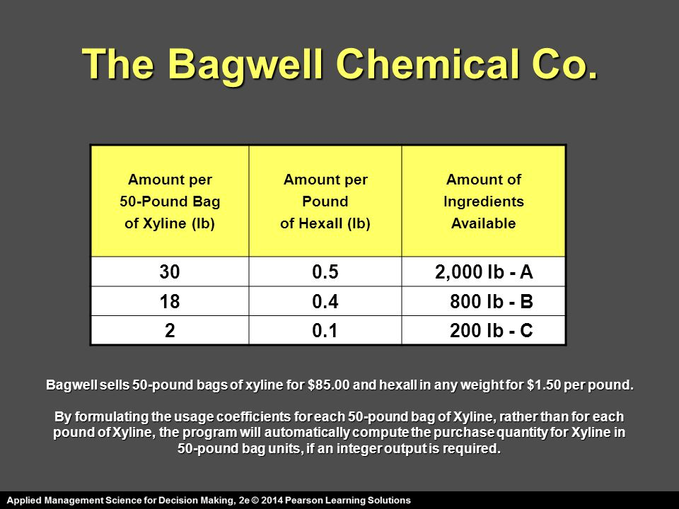 The Bagwell Chemical Co.