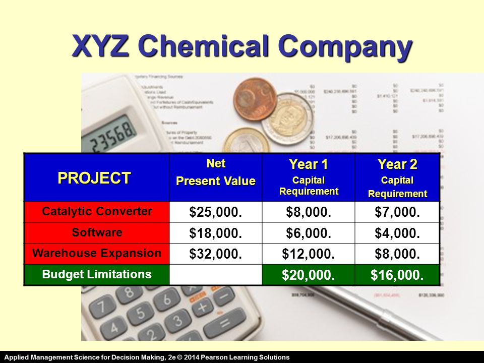 XYZ Chemical Company PROJECT Year 1 Year 2 $25,000. $8,000. $7,000.
