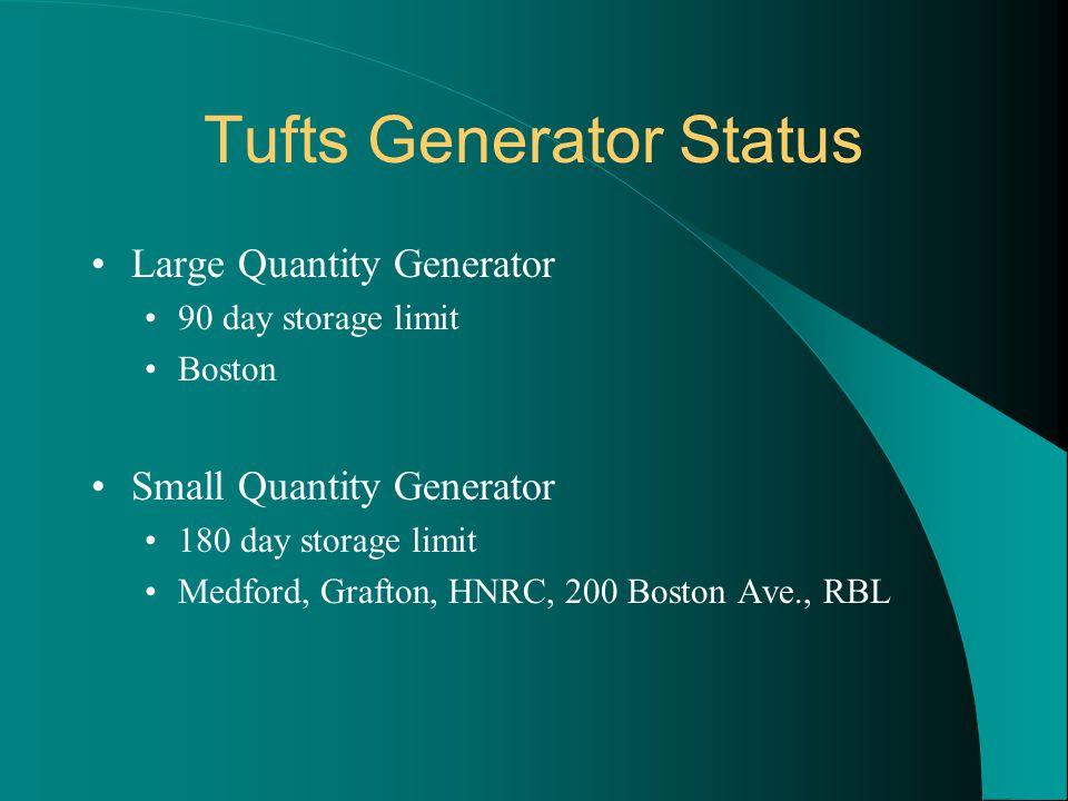 Tufts Generator Status