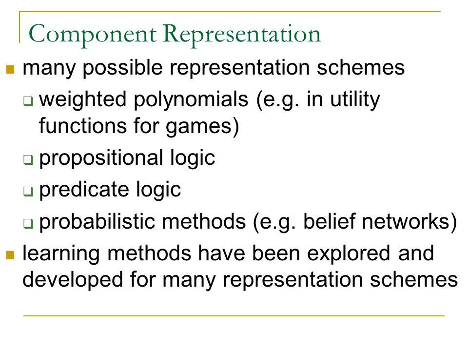 Component Representation